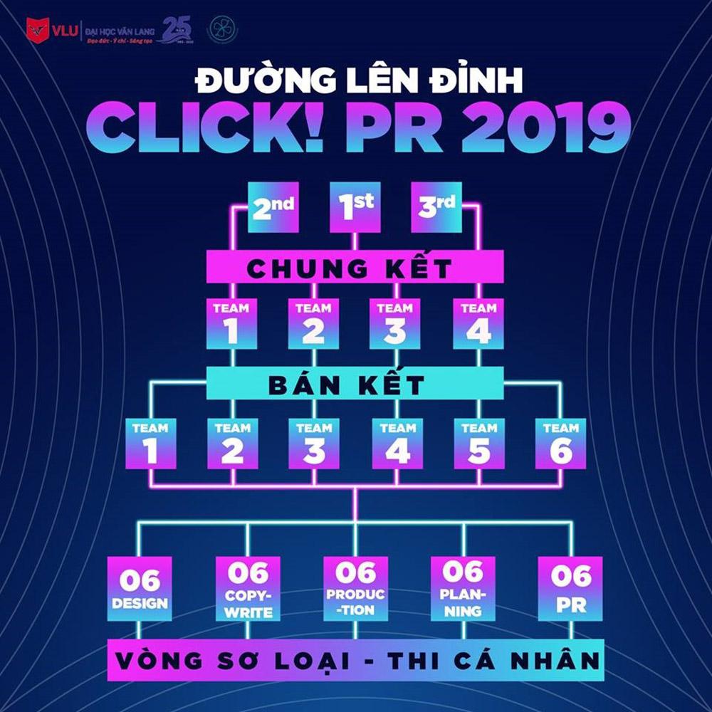 dh van lang click pr b